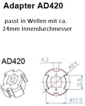 Adapter 24mm Rollo welle elektrisch motorisieren