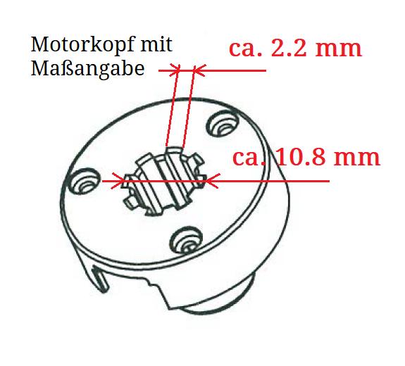 Montage Rohrmotor elektrisches Rollo